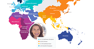 Animated 23andMe Ancestry Composition
